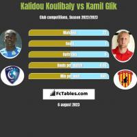 Kalidou Koulibaly vs Kamil Glik h2h player stats