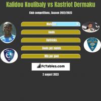 Kalidou Koulibaly vs Kastriot Dermaku h2h player stats