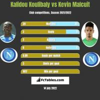 Kalidou Koulibaly vs Kevin Malcuit h2h player stats