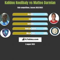 Kalidou Koulibaly vs Matteo Darmian h2h player stats