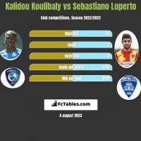 Kalidou Koulibaly vs Sebastiano Luperto h2h player stats