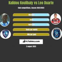 Kalidou Koulibaly vs Leo Duarte h2h player stats