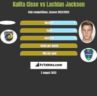 Kalifa Cisse vs Lachlan Jackson h2h player stats