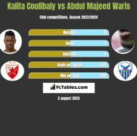 Kalifa Coulibaly vs Abdul Majeed Waris h2h player stats