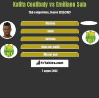 Kalifa Coulibaly vs Emiliano Sala h2h player stats