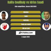 Kalifa Coulibaly vs Idriss Saadi h2h player stats