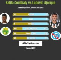 Kalifa Coulibaly vs Ludovic Ajorque h2h player stats