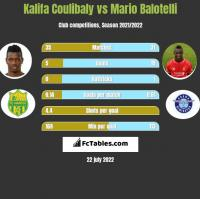 Kalifa Coulibaly vs Mario Balotelli h2h player stats
