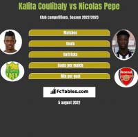 Kalifa Coulibaly vs Nicolas Pepe h2h player stats