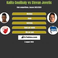 Kalifa Coulibaly vs Stevan Jovetic h2h player stats
