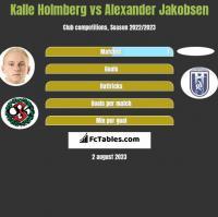Kalle Holmberg vs Alexander Jakobsen h2h player stats