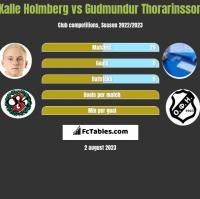Kalle Holmberg vs Gudmundur Thorarinsson h2h player stats