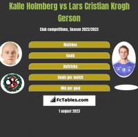 Kalle Holmberg vs Lars Cristian Krogh Gerson h2h player stats