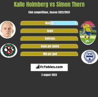Kalle Holmberg vs Simon Thern h2h player stats