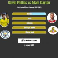 Kalvin Phillips vs Adam Clayton h2h player stats