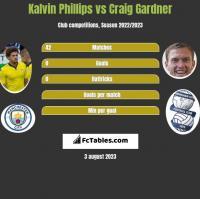 Kalvin Phillips vs Craig Gardner h2h player stats