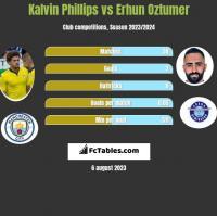 Kalvin Phillips vs Erhun Oztumer h2h player stats