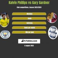 Kalvin Phillips vs Gary Gardner h2h player stats