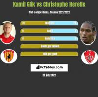 Kamil Glik vs Christophe Herelle h2h player stats