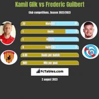 Kamil Glik vs Frederic Guilbert h2h player stats