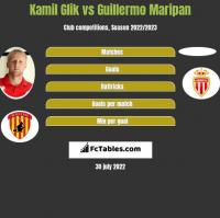 Kamil Glik vs Guillermo Maripan h2h player stats