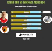 Kamil Glik vs Mickael Alphonse h2h player stats