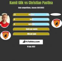 Kamil Glik vs Christian Pastina h2h player stats