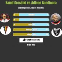 Kamil Grosicki vs Adlene Guedioura h2h player stats