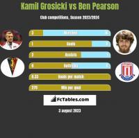 Kamil Grosicki vs Ben Pearson h2h player stats