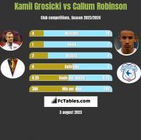 Kamil Grosicki vs Callum Robinson h2h player stats
