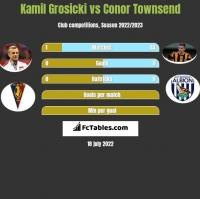 Kamil Grosicki vs Conor Townsend h2h player stats
