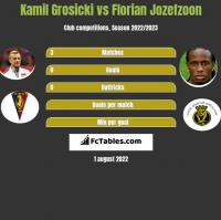 Kamil Grosicki vs Florian Jozefzoon h2h player stats