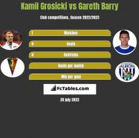 Kamil Grosicki vs Gareth Barry h2h player stats