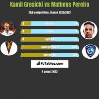 Kamil Grosicki vs Matheus Pereira h2h player stats