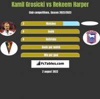 Kamil Grosicki vs Rekeem Harper h2h player stats