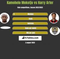 Kamohelo Mokotjo vs Harry Arter h2h player stats