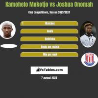Kamohelo Mokotjo vs Joshua Onomah h2h player stats