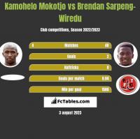 Kamohelo Mokotjo vs Brendan Sarpeng-Wiredu h2h player stats