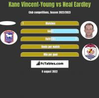 Kane Vincent-Young vs Neal Eardley h2h player stats