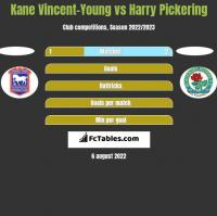 Kane Vincent-Young vs Harry Pickering h2h player stats
