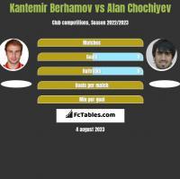 Kantemir Berhamov vs Alan Chochiyev h2h player stats