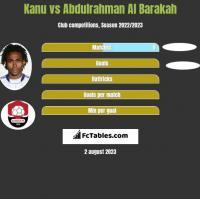 Kanu vs Abdulrahman Al Barakah h2h player stats