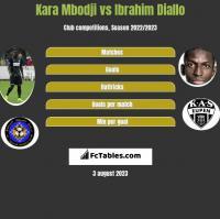 Kara Mbodji vs Ibrahim Diallo h2h player stats