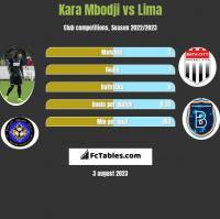 Kara Mbodji vs Lima h2h player stats