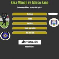 Kara Mbodji vs Marco Kana h2h player stats
