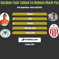 Karahan Yasir Subasi vs Nehuen Mario Paz h2h player stats