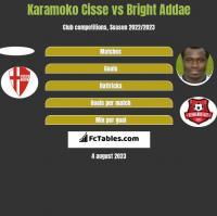 Karamoko Cisse vs Bright Addae h2h player stats