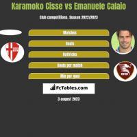 Karamoko Cisse vs Emanuele Calaio h2h player stats