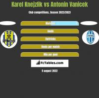 Karel Knejzlik vs Antonin Vanicek h2h player stats
