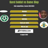 Karel Soldat vs Dame Diop h2h player stats